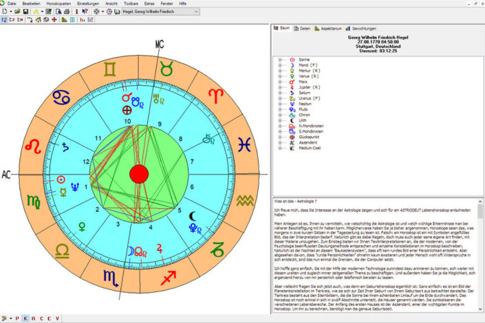 Horoskopanalysen